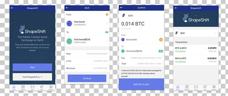 scambio pakistan bitcoin
