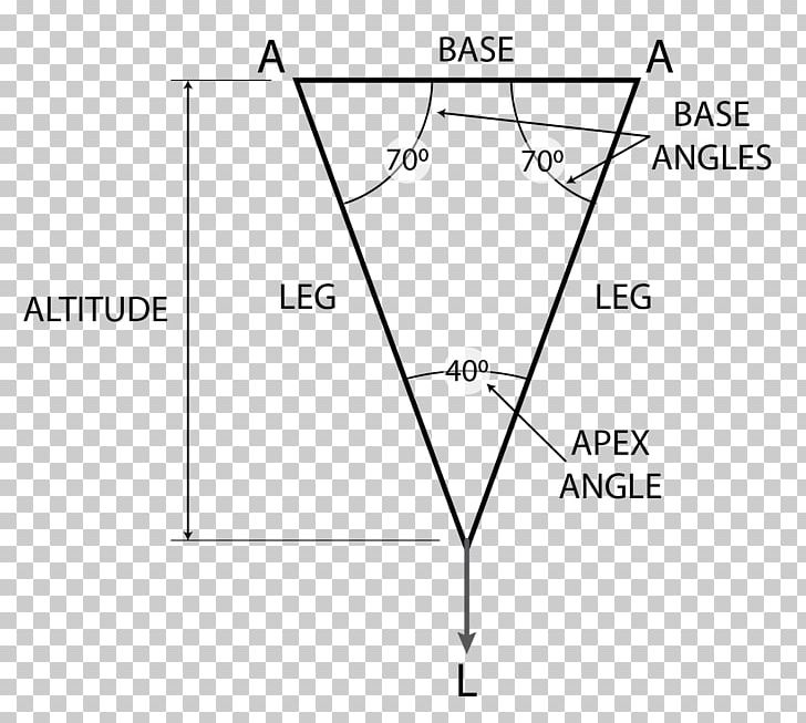 american death triangle apex point png, clipart, adt security services,  angle, apex, area, black and white