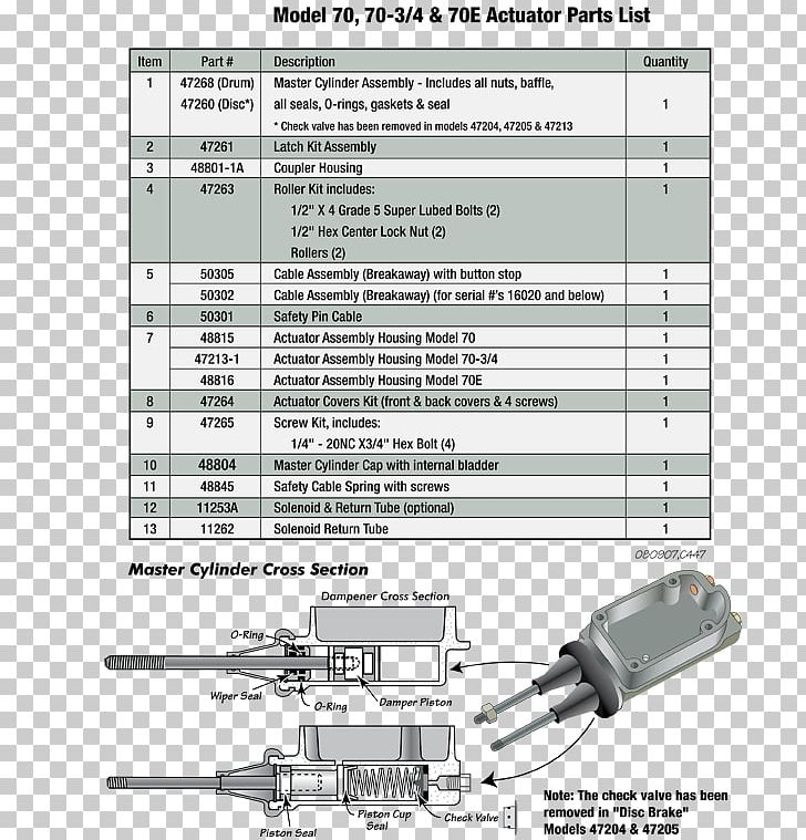 wiring diagram rotork actuator trailer png, clipart Wiring Rotork Diagram 110B0006