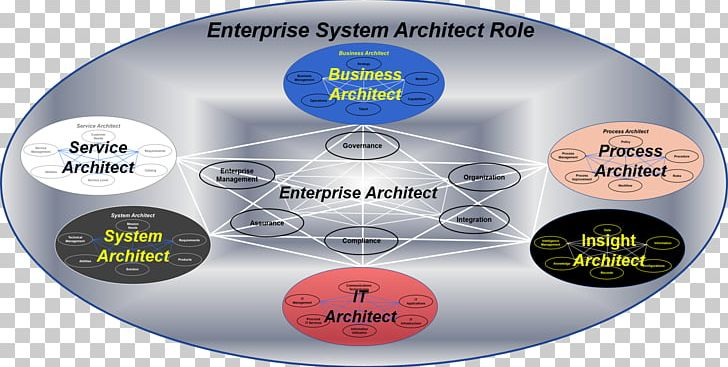 Free Software Architecture Cliparts, Download Free Clip Art, Free Clip Art  on Clipart Library