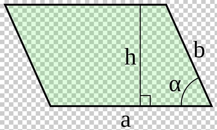 Area Parallelogram Quadrilateral Square Rhombus PNG, Clipart, Angle, Area, Circle, Diagram, Euclidean Geometry Free PNG Download