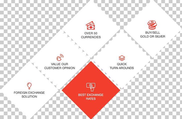 Logo Brand Font PNG, Clipart, Art, Brand, Diagram, Font Design, Foreign Exchange Free PNG Download