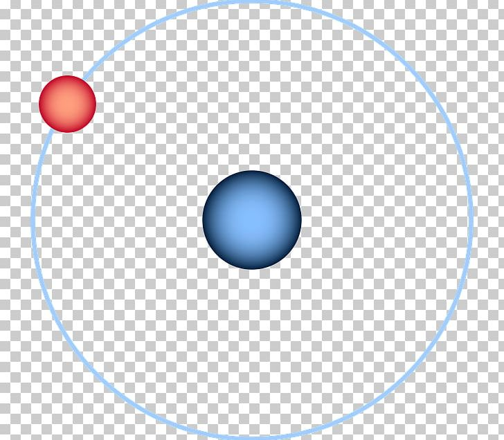 Hydrogen Atom Png