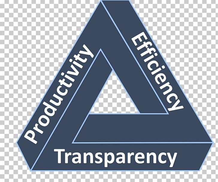 Logo Brand Triangle Product Design PNG, Clipart, Angle, Brand, Logo, Organ, Organ Transplantation Free PNG Download