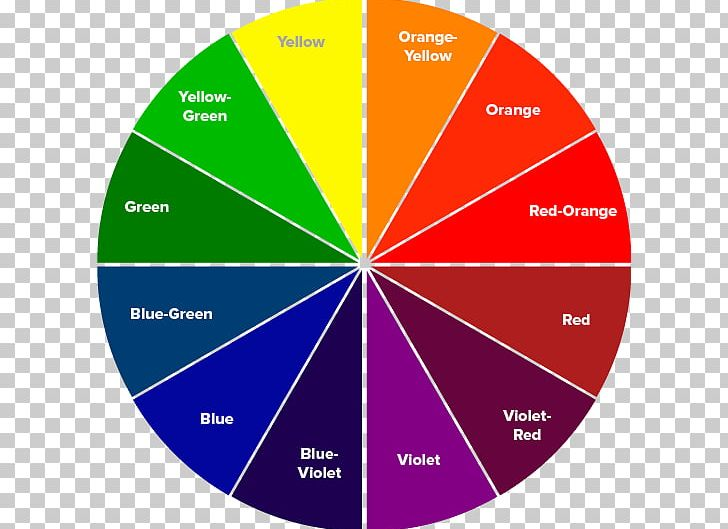 Color Wheel Hairdresser Hair Coloring Human Hair Color Png Clipart