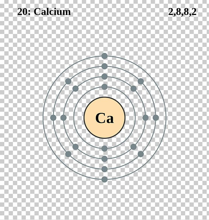 electron shell calcium electron configuration valence electron png,  clipart, angle, area, argon, atom, calcium free png download