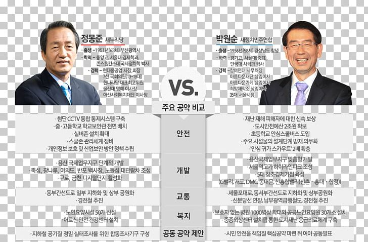 Candidate Election Daum 2014 South Korean Ferry Capsizing News PNG, Clipart, 2014 South Korean Ferry Capsizing, Business, Candidate, Communication, Daum Free PNG Download