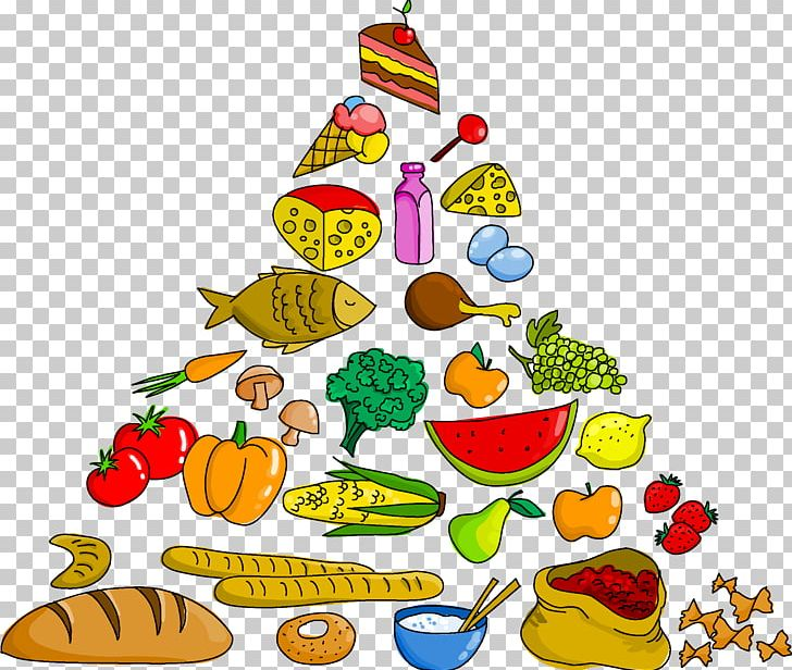 Food Pyramid Food Group PNG, Clipart, Artwork, Cuisine, Diet, Encapsulated Postscript, Food Free PNG Download
