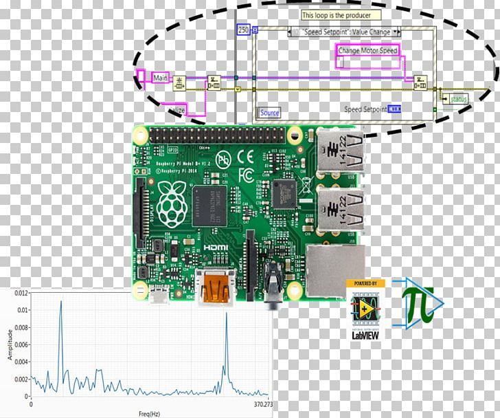 raspberry pi labview power over ethernet wiring diagram category 5 cable  png, clipart, arduino, computer hardware,