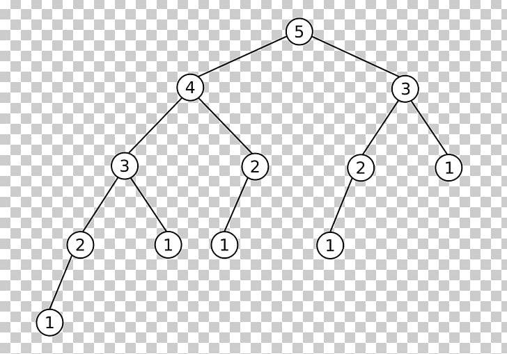Fibonacci Number AVL Tree Fibonacci-Baum PNG, Clipart, Albero Di