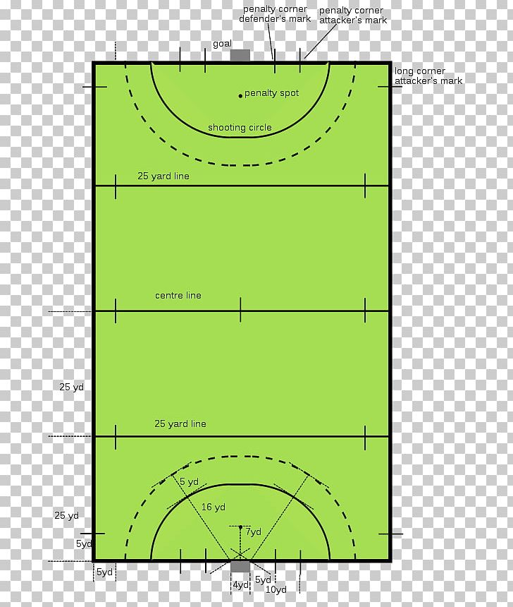 Field Hockey Pitch Athletics Field Hockey Sticks PNG, Clipart, Angle, Area, Athletics Field, Diagram, Field Hockey Free PNG Download