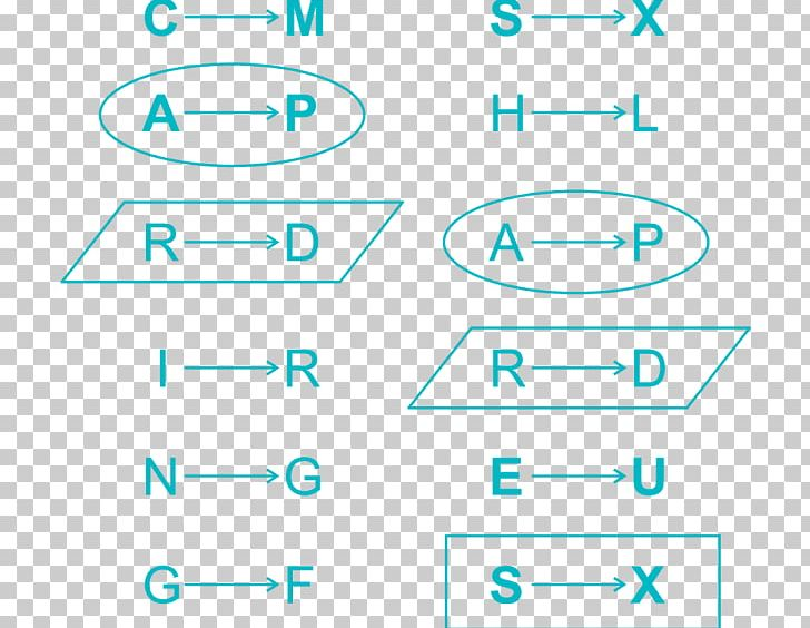 SBI PO Exam · 2018 IBPS Probationary Officers Exam · 2017 SSC Combined Graduate Level Exam (SSC CGL) Institute Of Banking Personnel Selection PNG, Clipart, Angle, Area, Bank, Blue, Circle Free PNG Download