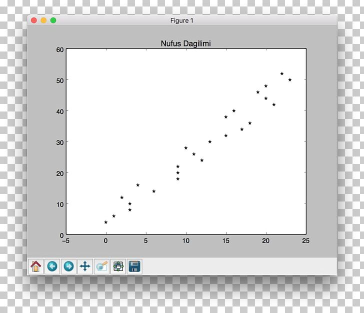 Matplotlib Cylindrical Coordinate System Scatter Plot Two