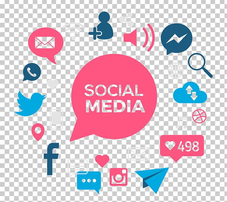 Social Media Optimization Social Media Marketing Digital Marketing PNG, Clipart, Advertising, Area, Blog, Brand, Business Free PNG Download