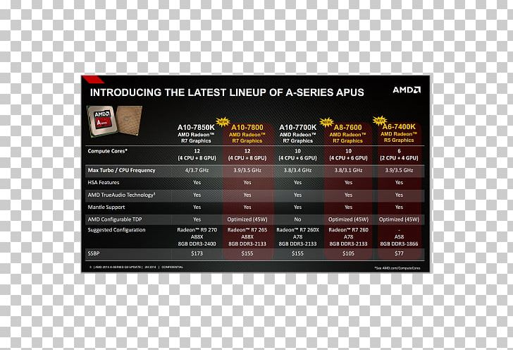 AMD Accelerated Processing Unit Advanced Micro Devices