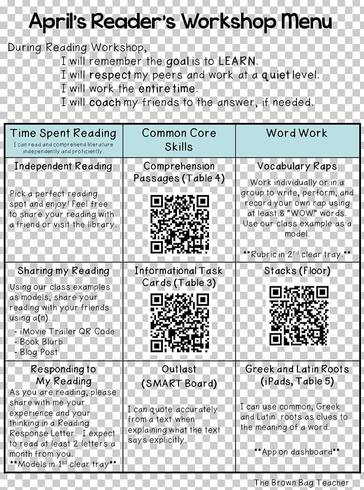 Guided Reading School Teacher Fountas And Pinnell Reading