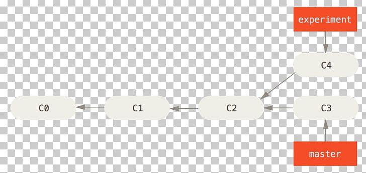 Merge Branching Pro Git Rebasing PNG, Clipart, Angle, Branching