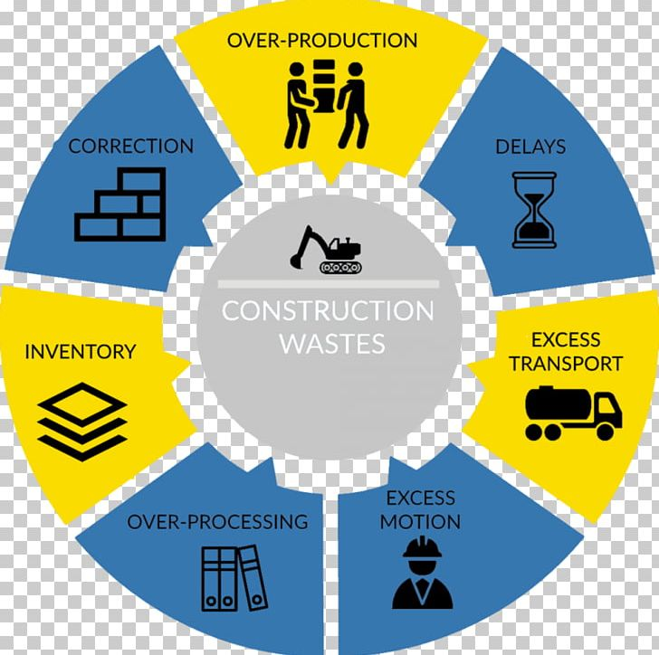Lean Construction Lean Manufacturing Architectural
