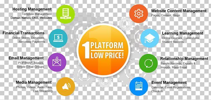Web Development Technology Software Development Web Design Computer Software Png Clipart Application Brand Computer Software Development