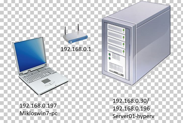 Computer Network Output Device Computer File Directory Multimedia PNG, Clipart, Communication, Computer, Computer Icons, Computer Network, Corner Design Free PNG Download