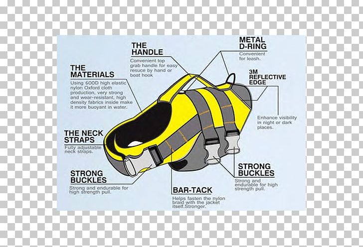 Dog Harness Life Jackets Pet Buoyancy PNG, Clipart, Brand