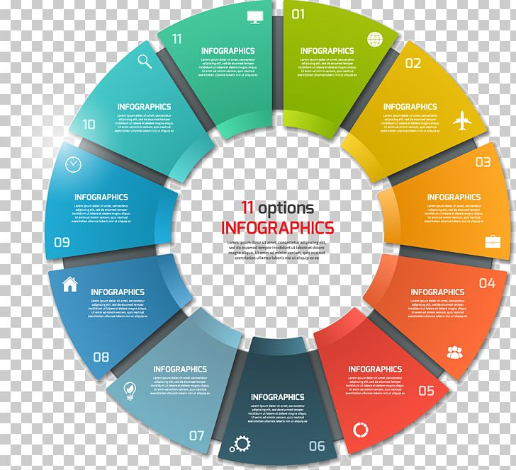 Pie Chart Infographic Template PNG, Clipart, Bra, Business