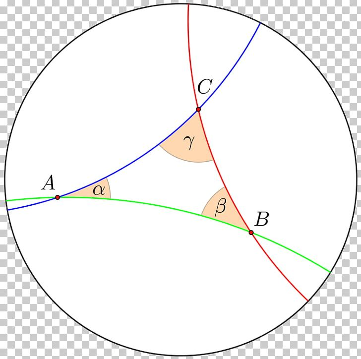 Hyperbolic Triangle Hyperbolic Geometry Internal Angle PNG, Clipart