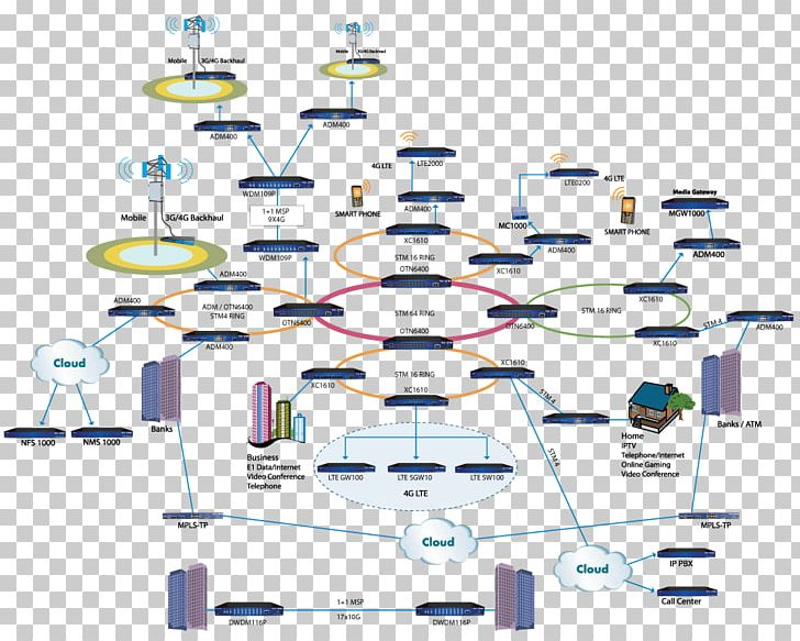 computer network diagram telecommunications network png, clipart Wide Area Network Diagram