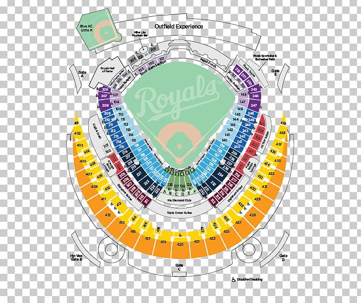 Kauffman Stadium Kansas City Royals Kauffman Center For The ...