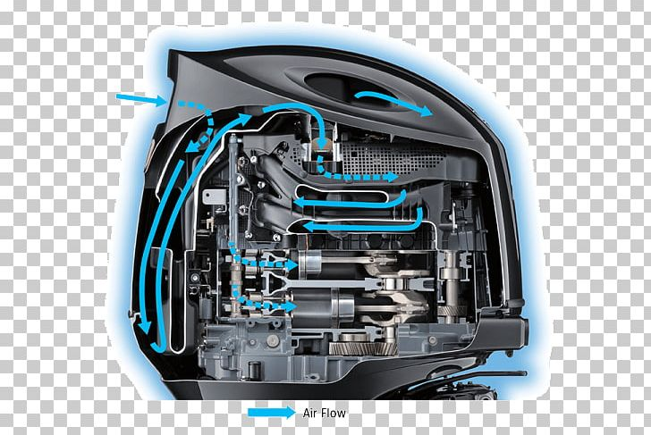 Suzuki Car Outboard Motor Engine Wiring Diagram PNG, Clipart, Boat, Car, Computer Cooling, Computer Network, Cylinder Free PNG Download