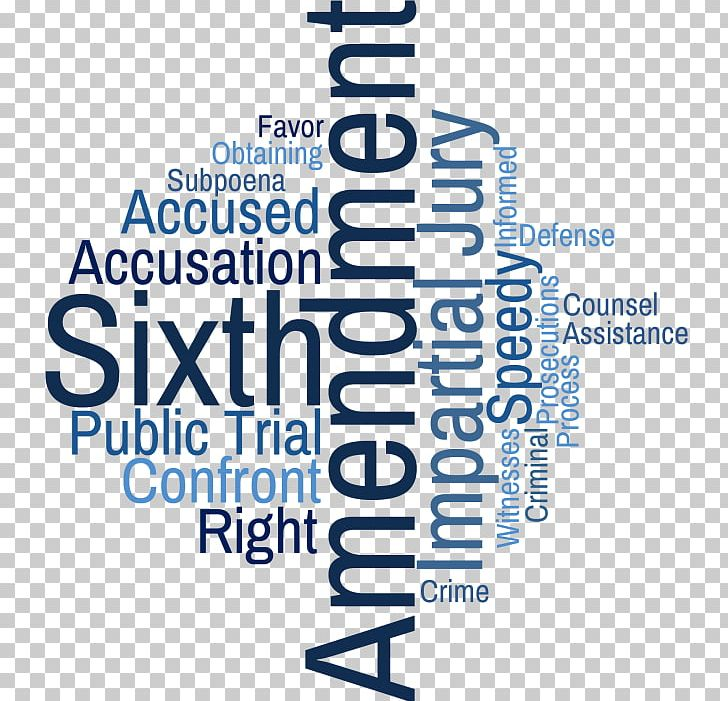 Sixth Amendment To The United States Constitution Seventh