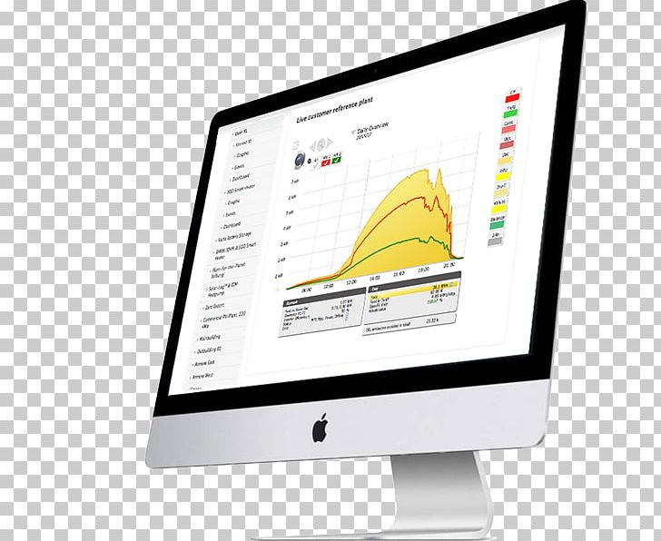 Computer Monitors Apple MacBook Pro Retina Display IMac PNG, Clipart, Android, Apple, Apple Macbook Pro, Brand, Computer Free PNG Download