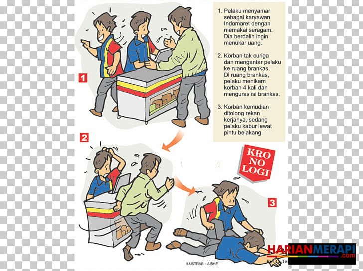 Indomaret Gajah Murder Convenience Shop Robbery Png Clipart Area