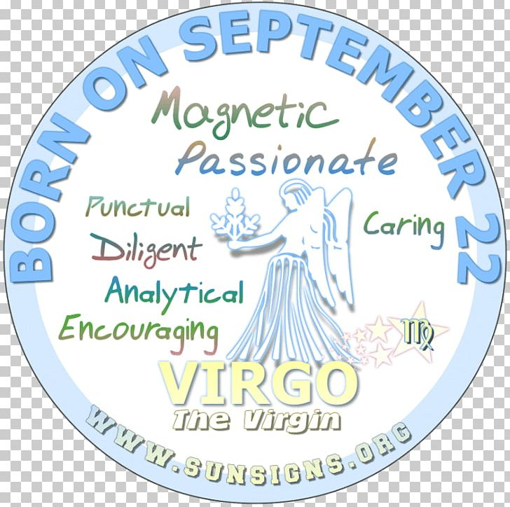 Astrological Sign Birthday Horoscope Astrology Personality