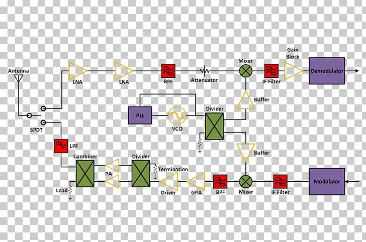 Rf Block Diagram - Blog Wiring Diagrams