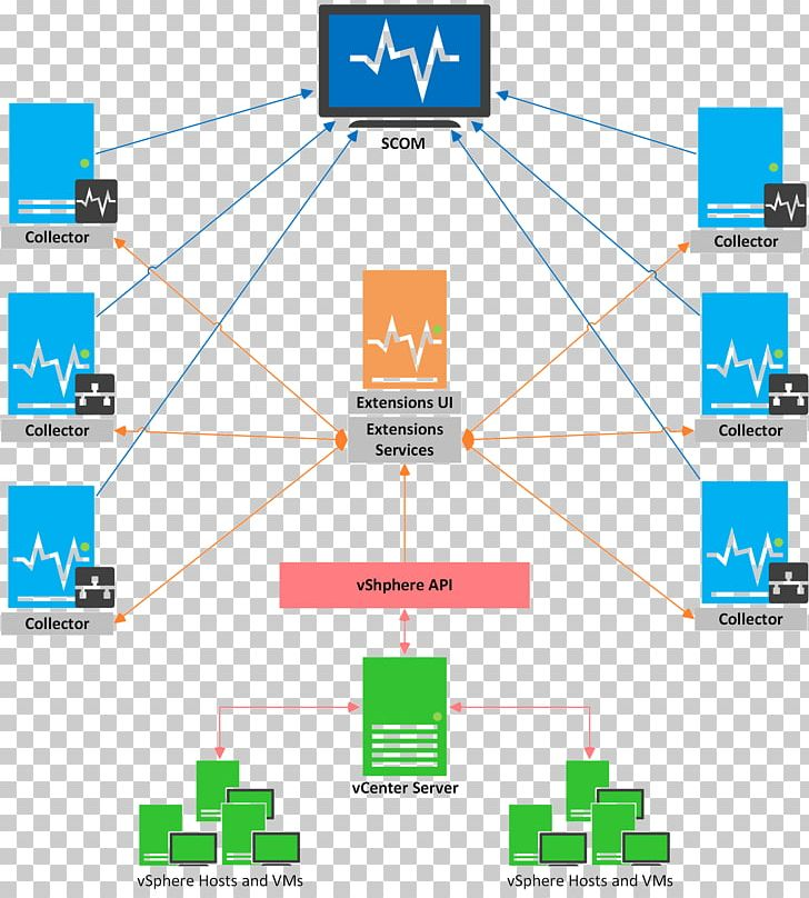 diagram template public key infrastructure windows server 2012 png,  clipart, angle, area, diagram, infrastructure,