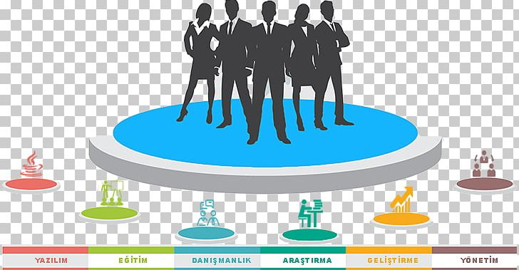 Marketing Strategy Business Plan Human Resource PNG, Clipart, Bilgi, Brand, Business, Business Plan, Communication Free PNG Download