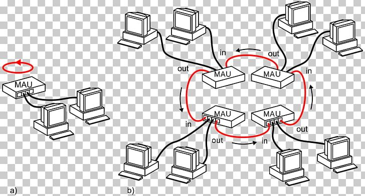 Token Ring Network Topology Local Area Network Computer Network Ring Network PNG, Clipart, Angle, Auto Part, Black And White, Cartoon, Channel Access Method Free PNG Download