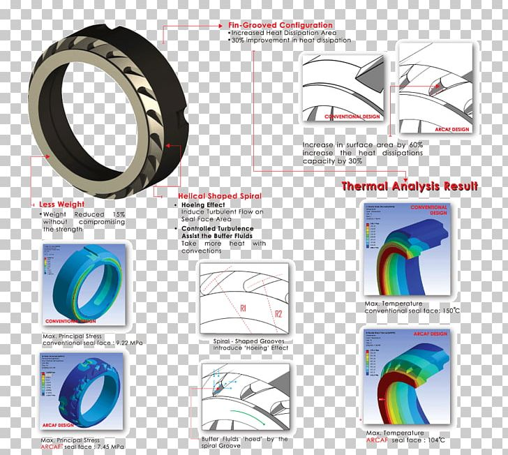 End-face Mechanical Seal Radial Shaft Seal Dissipation PNG