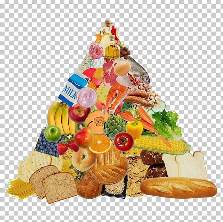 Food Pyramid Eating Food Group Paleolithic Diet PNG, Clipart, Chicken Meat, Cuisine, Dairy Product, Dessert, Diet Free PNG Download