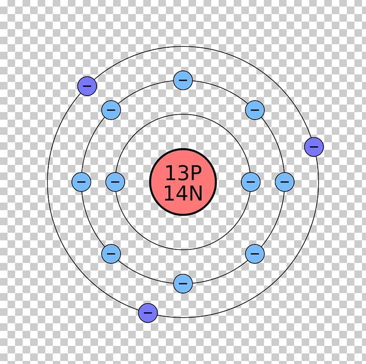 bohr model atom electron configuration argon calcium png, clipart,  aluminium, area, argon, atom, atomic number free