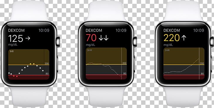 Glucose Monitoring Watch >> Apple Watch Diabetes Mellitus Blood Glucose Monitoring Png Clipart