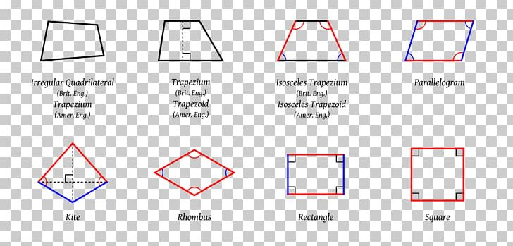 Quadrilateral Shape Trapezoid Geometry Parallelogram PNG