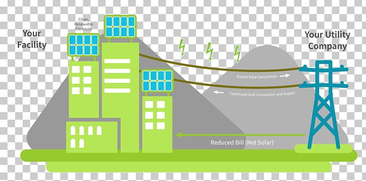 Solar Power Rooftop Photovoltaic Power Station Solar Energy Solar Panels Renewable Energy PNG, Clipart, Angle, Area, Brand, Building, Climb Free PNG Download