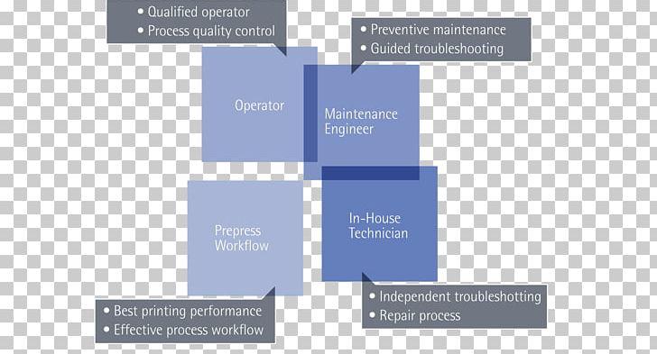 Durst Organization Printing Maintenance Technique PNG ...
