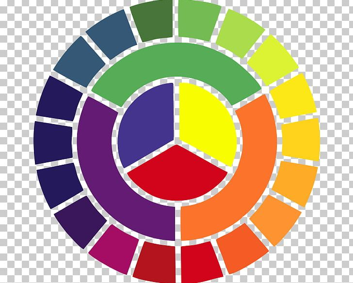 Color Wheel Color Theory Complementary Colors Secondary Color Png