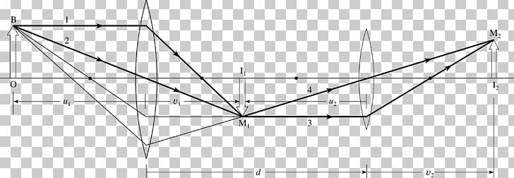 Ray Thin Lens Diagram Convex PNG, Clipart, Angle, Area, Black And White, Convex, Convex Function Free PNG Download