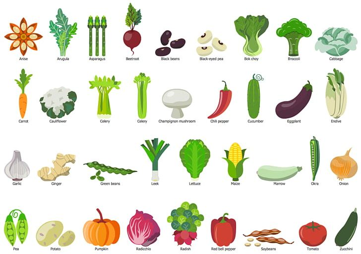 Green Vegetables Drawing Easy