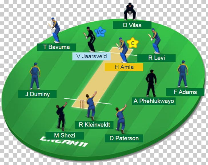 India National Cricket Team South Africa National Cricket