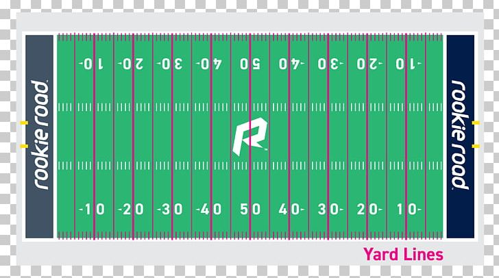 NFL Hash Marks American Football Field Los Angeles Rams PNG, Clipart, Advertising, American Football, American Football Field, American Football Official, American Football Positions Free PNG Download